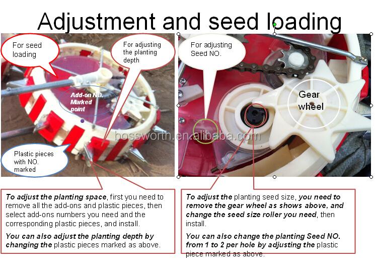 Garden Seed Row Planter Buy Garden Seed Row PlanterGarden Row