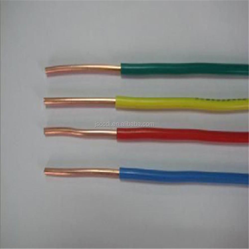 Dubai Copper Wire, Dubai Copper Wire Suppliers and Manufacturers at ...