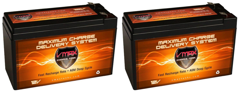 2 PACK: VMAX63 12V 10AH AGM SLA FRESH Battery Upgrade REPLACES 7Ah, 7.5Ah UB1270, 8Ah UB1280, 9Ah UB1290 [VMAX63 12V 10AH w/ F2 Tab Terminals]