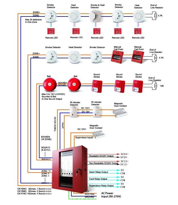 Lpcb Certification Fire Smoke Detector Aj-712 - Buy Smoke Detector ...