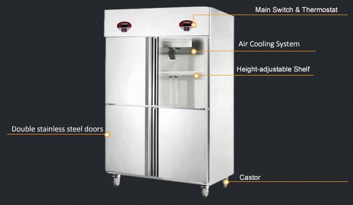 Kühlschrank Gas : Türen dual temperatur gas kühlschrank zum verkauf schmal
