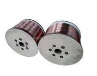 free sample fast delivery ccam wire metal core wire