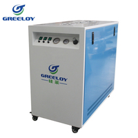 CE Approved low price stille compressor