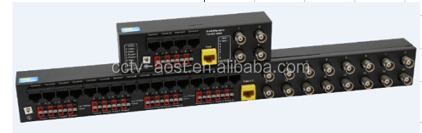 New products 4chs power/video balun HUB-END for AHD/TVI/CVI STT-504B-HD