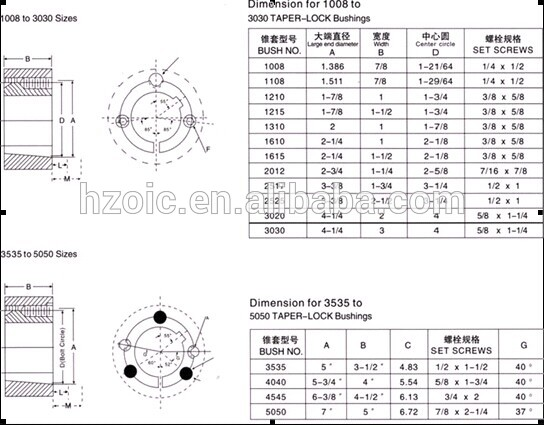 Partslists also Heater Piping besides Top Cordless Vacuum Pick 2015 in addition 48 Mower Deck Assembly Series 4 Part 2 additionally RepairGuideContent. on v belt