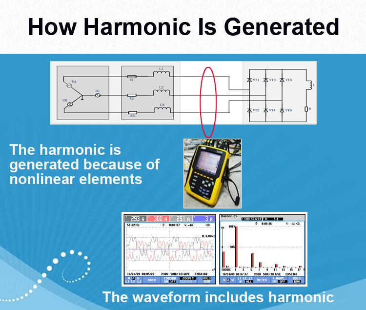75a Harmonic Reduction Intelligent Control 100a Active Harmonic ...