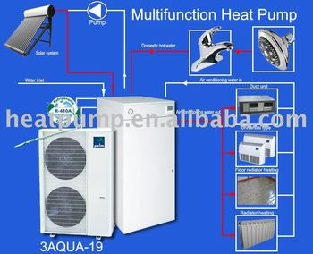 Dc Inverter Air To Water Heat Pump Buy Dc Inverter Air To Water Heat Pump High Cop Dc Inverter
