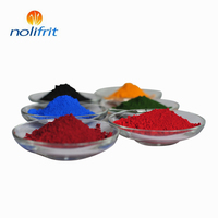 China Manufacturer vitreous enamel powder coating for enamel cookware / kettle / pot / tableware