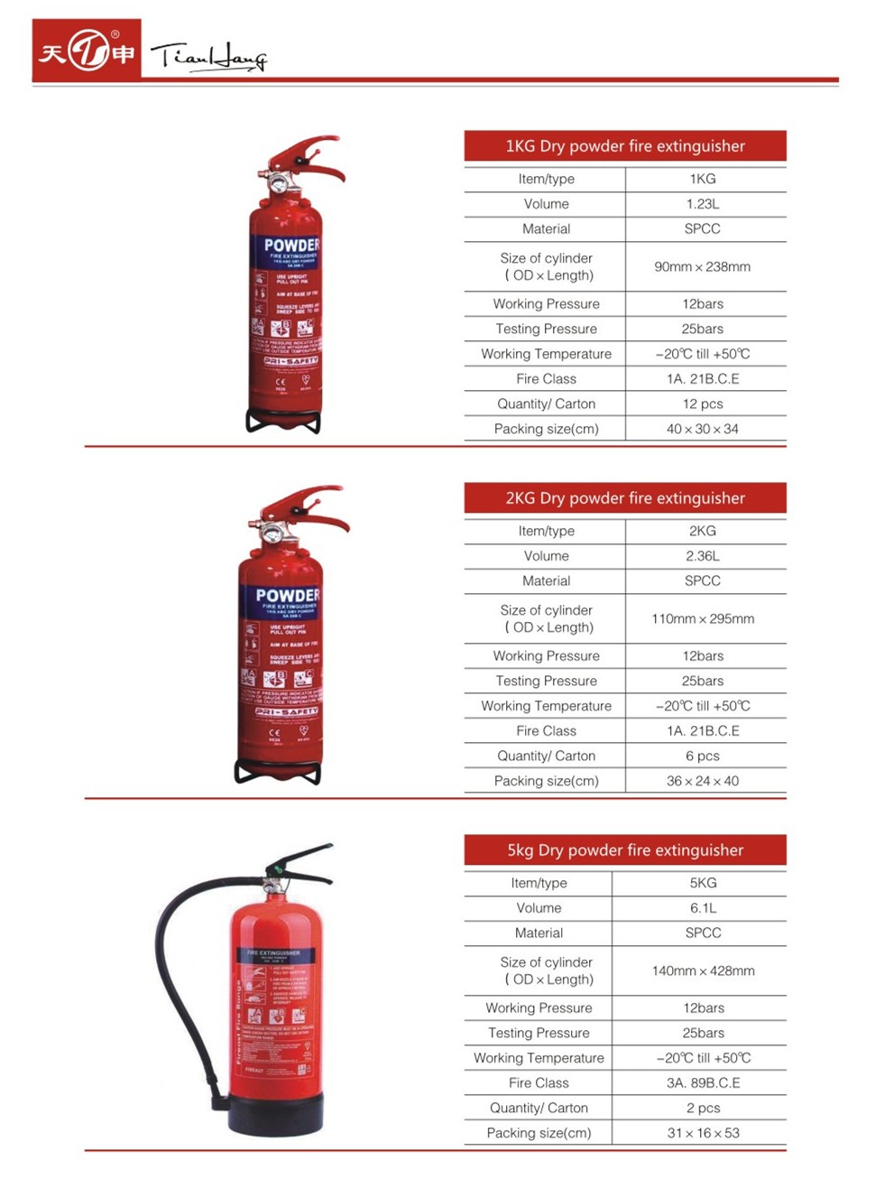 technical product description fire extinguisher Products the revolutionary fire extinguishing technology  no inspection  and maintenance are required for the product life span of 5 years fire fighting.