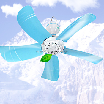 Ceiling Fan Brands With 3 To 5 Blades