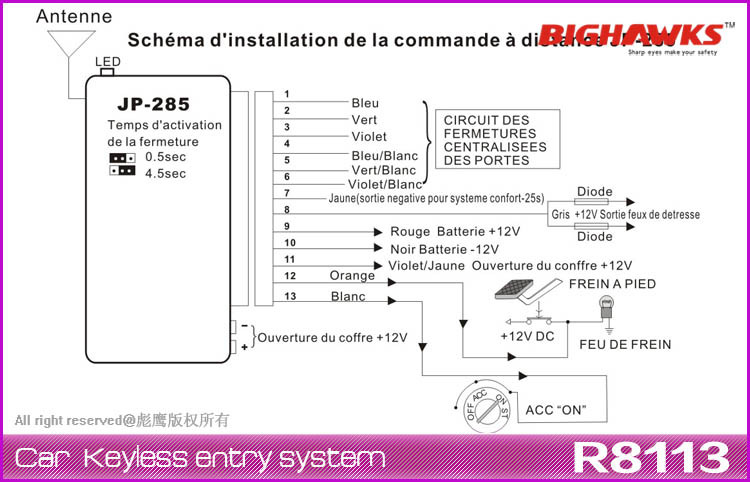 Admirable Bighawks Keyless Entry Wiring Diagram Wiring Diagram Tutorial Wiring Cloud Nuvitbieswglorg