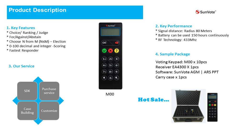 SunVote voting devices