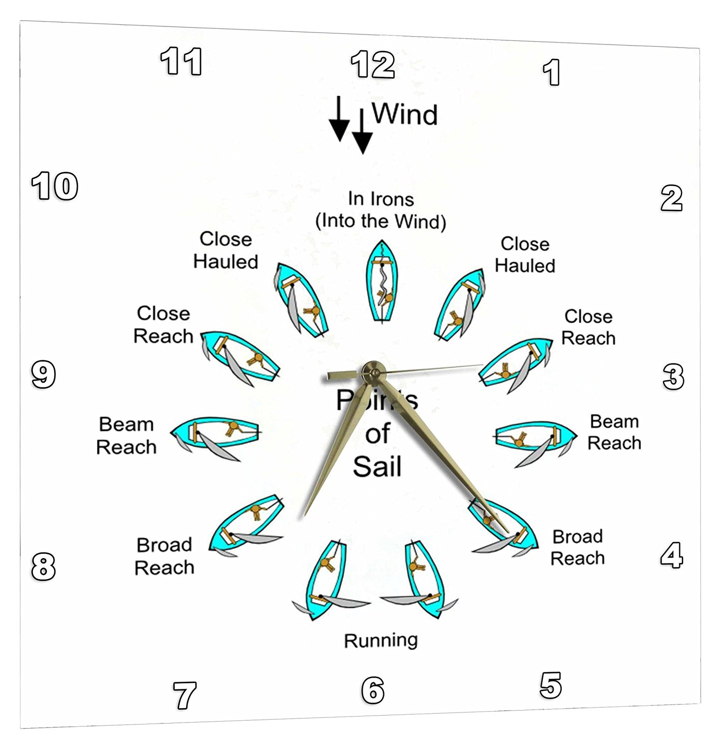 get quotations · 3drose diagram of points for a sailboat - wall clock, 13  by 13-inch
