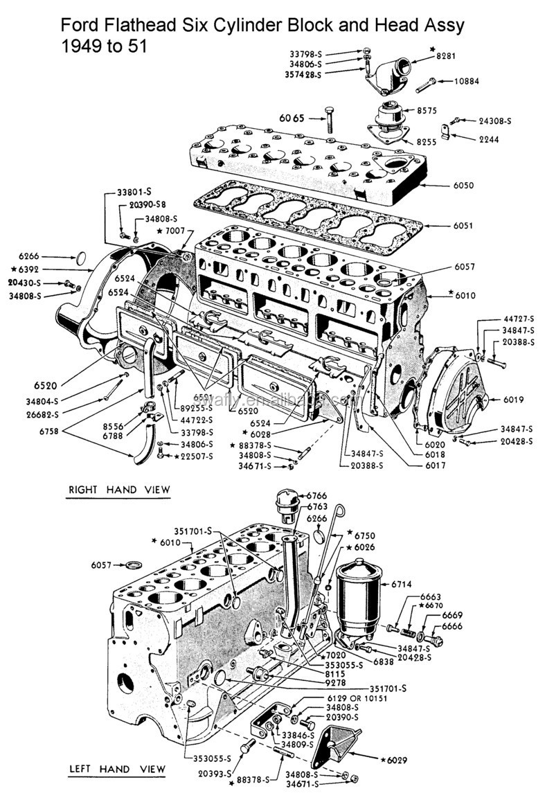 Use For    Diesel    Engine Zx470   3    Cylinder Block Engine