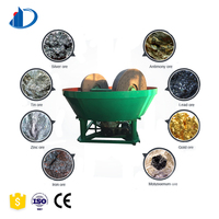 Factory manufacture gold ore grinding wet pan mill price