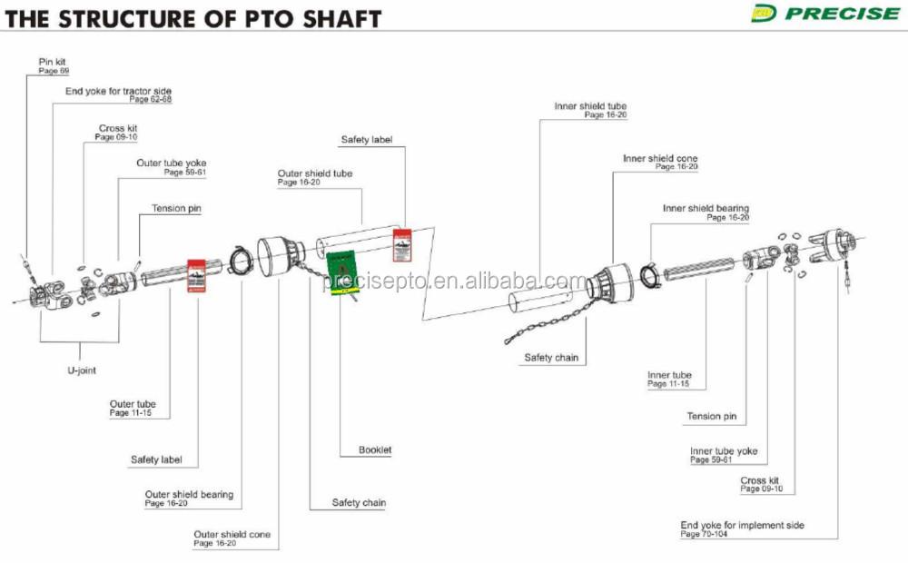 Triangle Pto Shaft Tubing : Agricultural pto shaft parts triangular lemon star splined