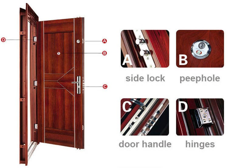 European Style Interior Steel Door Italian Steel Security Doors Iron