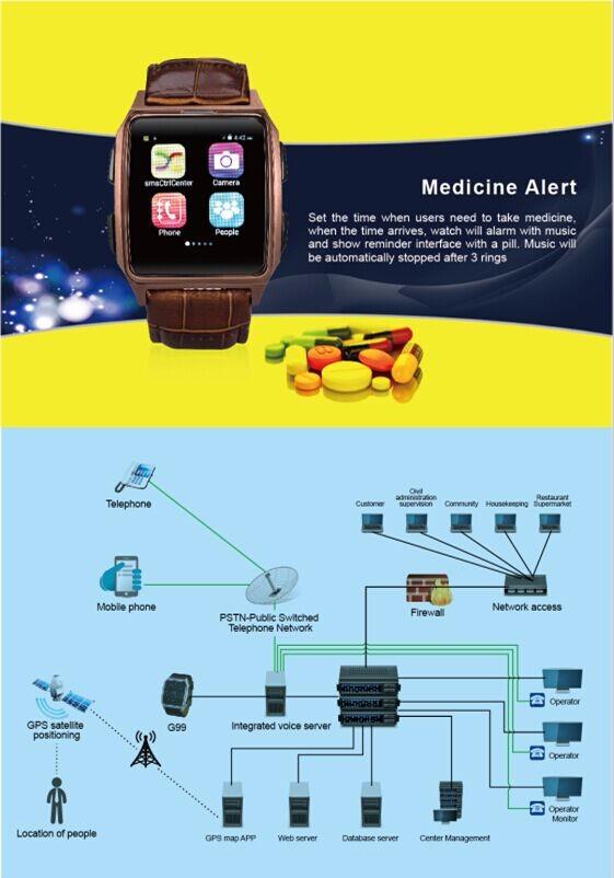 Medical Alert Watch
