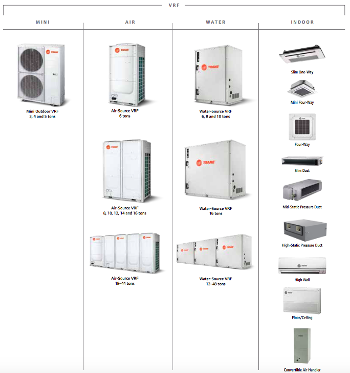 Trane Vrf Ductless Systems Air Conditioner - Buy Trane Vrf Ductless Air  Conditioner,Multi Split Air Conditioning,Trane Commercial Air Con Product  on