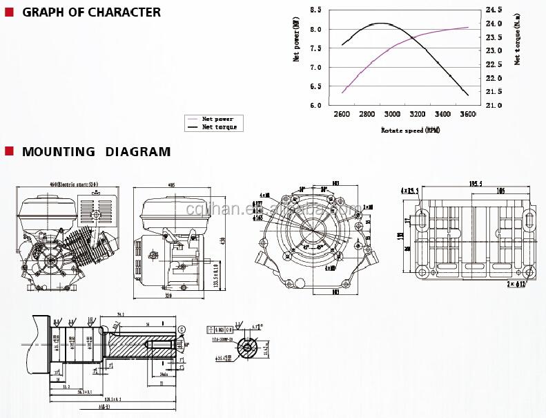 lifan generators 3600 wiring diagram