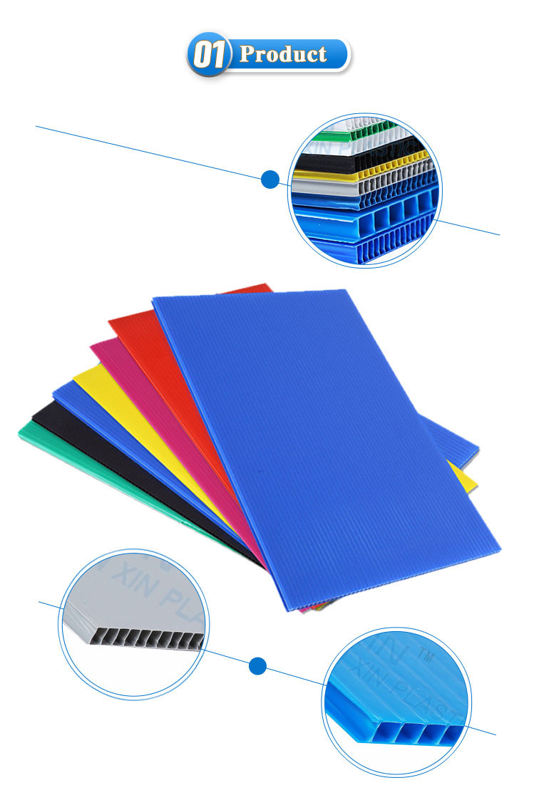 Corrugated Plastic Board At Lowe S : Corrugated plastic sheets lowes folding cutting board