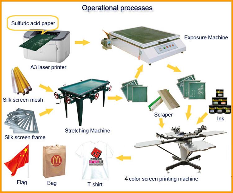 4 color 4 station t shirt screen printing machine buy 4 for Screen printing machine for t shirts for sale