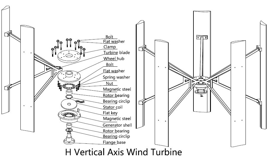 good quality 2kw vertical axis wind turbine for sale buy verticalgood quality 2kw vertical axis wind turbine for sale