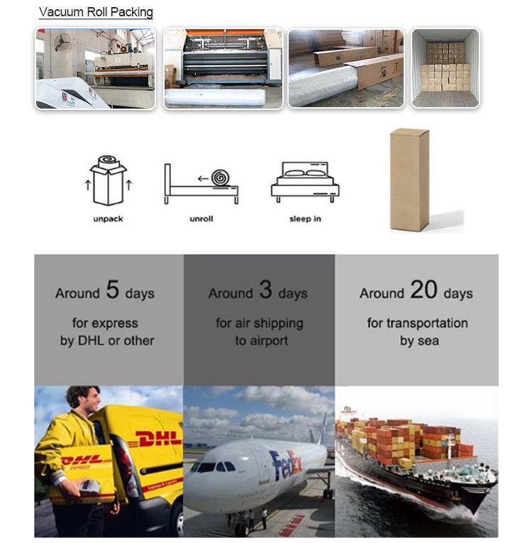 Rulo Kompres Paketi Bellek Köpük Modern Lateks Hibrid Yatak Bambu
