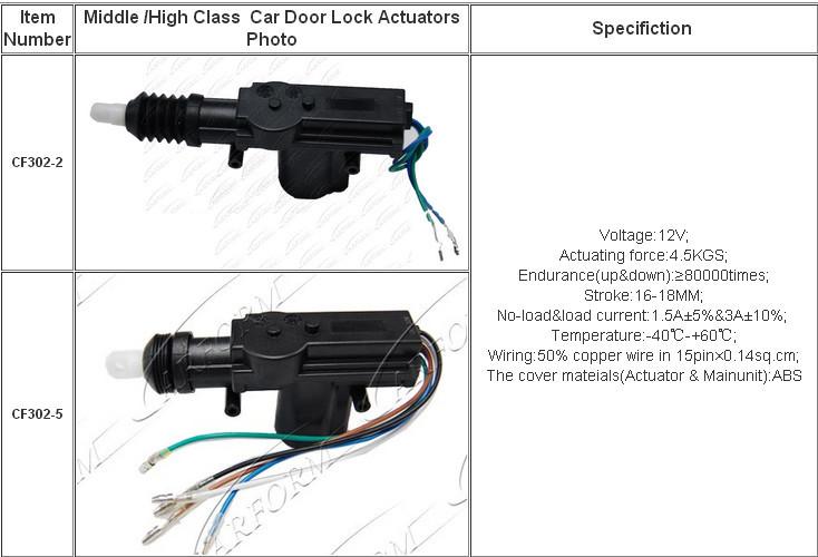 Car Central Locking System Dc 12v Power Door Locks Central
