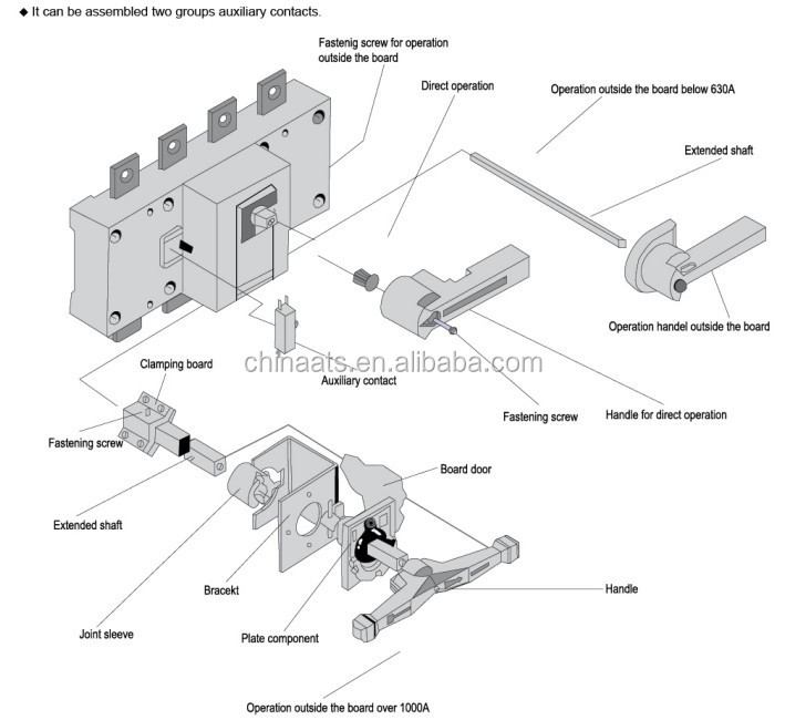 China Manufacturer 800amp 3 Phase 3 Pole Manual Change Over Switch ...
