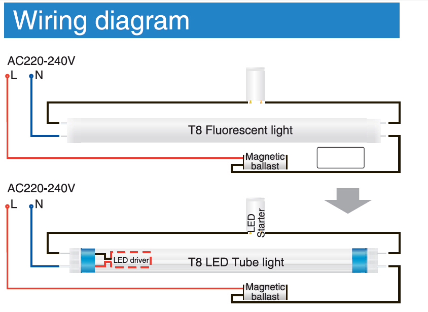 Led Fluorescent Tube Replacement Wiring Diagram from sc01.alicdn.com