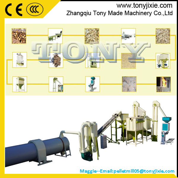 M Tpq-2113 Ce Approved Large Capacity Wood Factory Used Drum ...