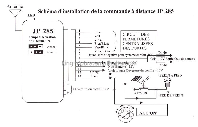 Mfk Keyless Entry Wiring Diagram 285 Wiring Diagrams