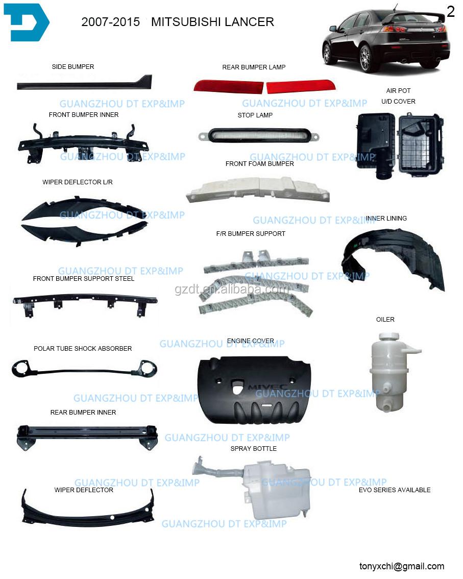 Car Inner Parts