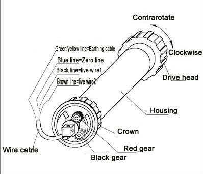Gm59m 1407 Garage Door Tubular Motor 59mm Manual Type