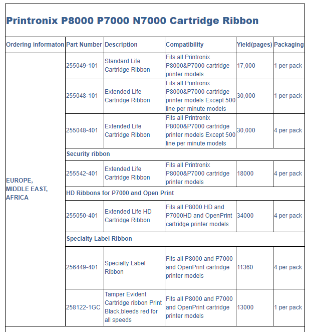 Compatible P/N255049-103 Ribbon Cartridge with Chip for Printronix P7000 P8000 Printer Ribbon
