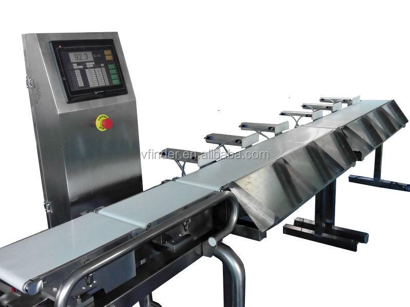 checkweigher machine