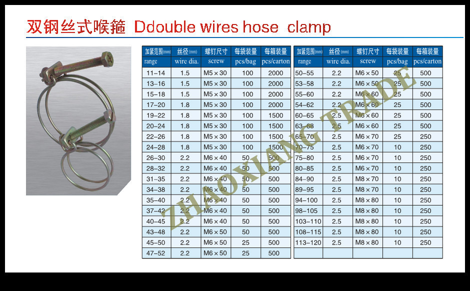Double Wire Spring Band Type Fuel Hose Clips Silicone Pipe Tube ...