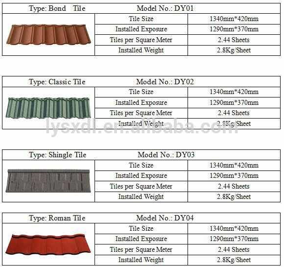 High Quality Fireproof Building Material For Roof Color