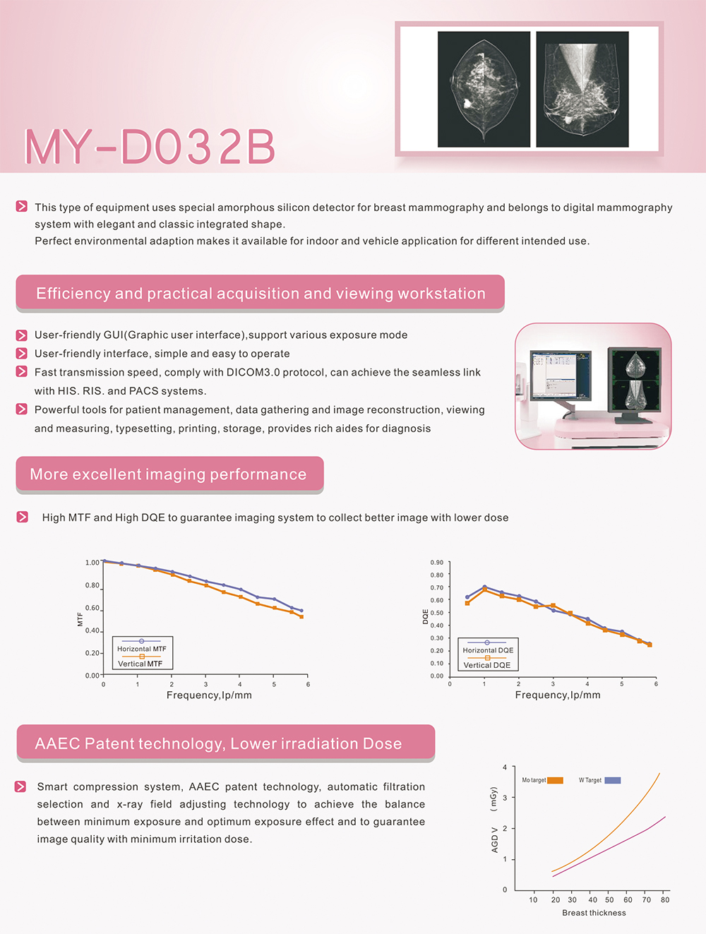 MY-D032B Hospital Medical Digital Mammography X Ray Machine System Equipment with factory price
