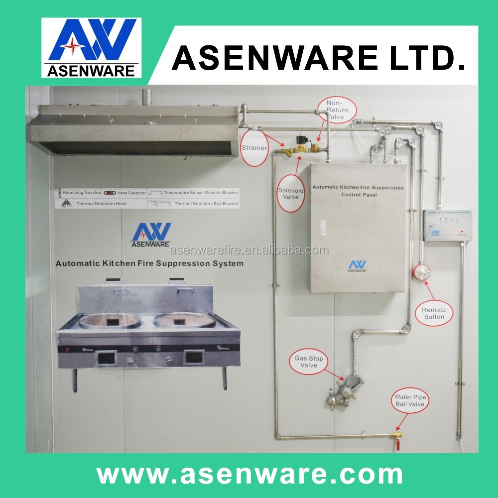 Kitchen Suppression System, Kitchen Suppression System Suppliers And  Manufacturers At Alibaba.com