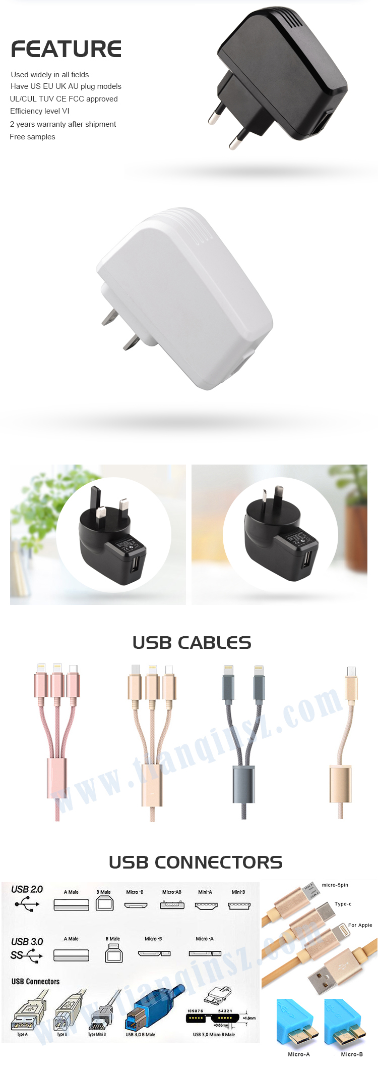 Level VI type-c/type c usb charger with ULCUL GS TUV CE FCC ROHS CB SAA,2 years warranty