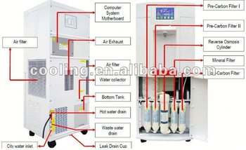 air parts hot and cold water dispenser_350x350 install an instant hot water tank sample wiring diagrams waste hot cold water dispenser wiring diagram at reclaimingppi.co