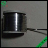 Heat resistant insulation for electrical wire, heating alloys, heating resistance alloy