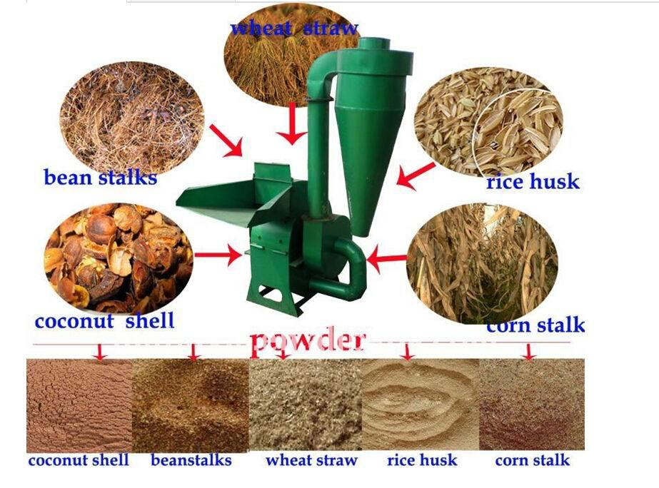 Small Type Grass Straw Corn Stalks Grinding Mill Machine For Sheep,Cattle  Feed - Buy Grinding Mill,Small Grinding Machine,Sheep Feed Grinding Machine