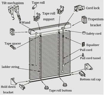 Venetian Blinds Components Buy Blind Components Blind