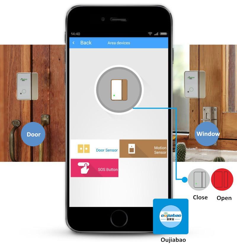 Oujiabao Home Burglar Security System Hub Motion Door