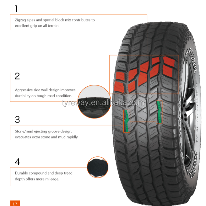 mt tire buy mt tire 28575r16lt 28570r17lt 26570r17 product on alibabacom