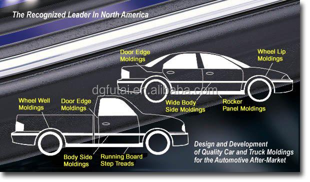 Clear Bumper Protector Car Bumper Protector Buy Adhesive Bumper