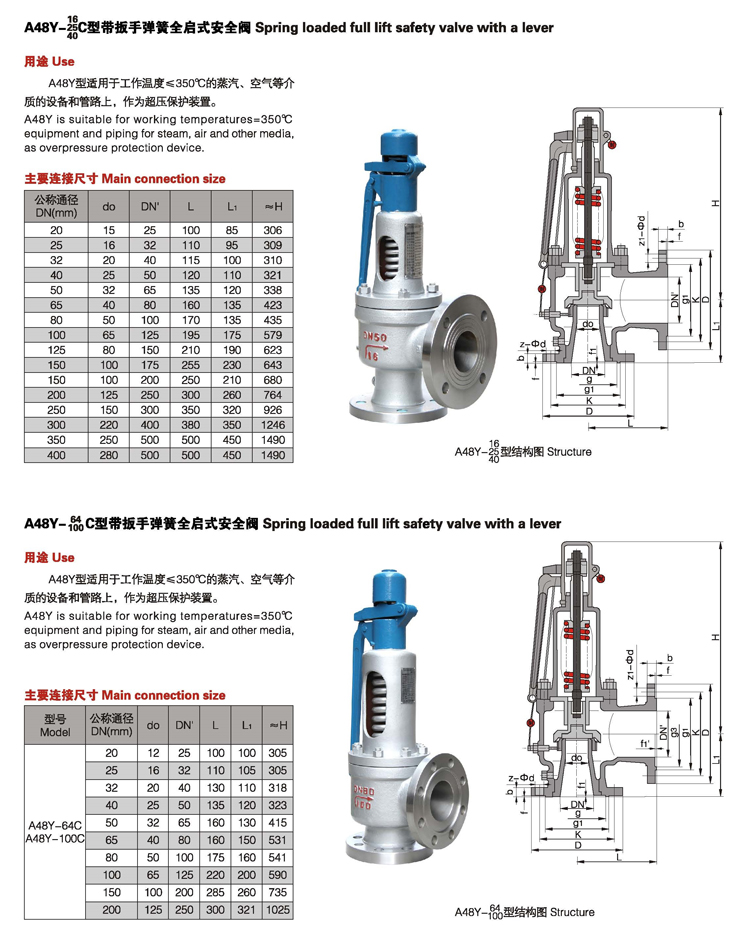 Cooker Steam Boiler Spring Loaded Full Lift Pressure Safety Valve with Price